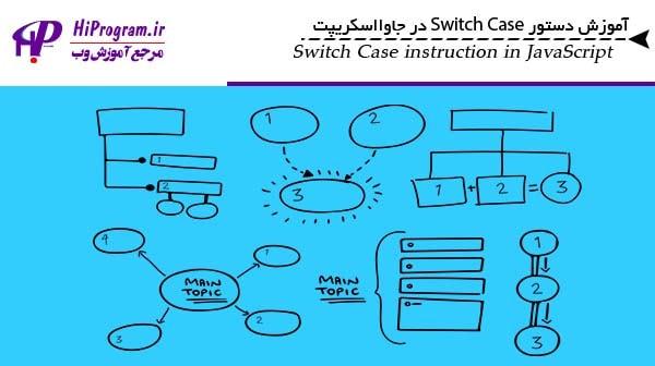 آموزش دستور Switch Case در جاوااسکریپت