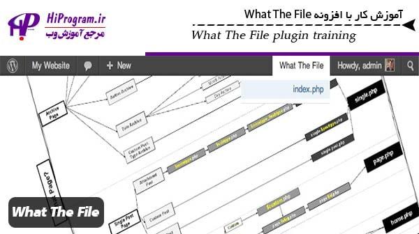 آموزش کار با افزونه What The File