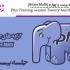آموزش php جلسه بیست و چهارم (Array Multi)
